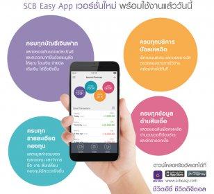 SCB-Easy-App.jpg